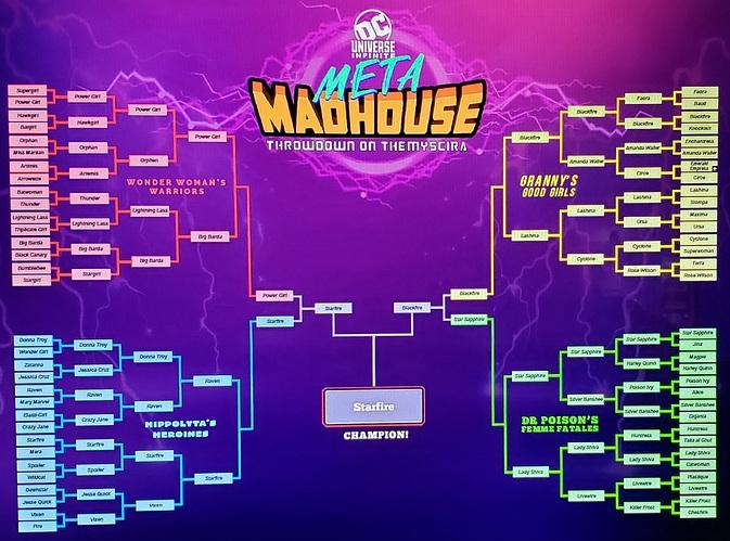 DC Madhouse