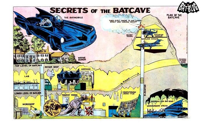 wallpaper-batman-secrets-of-the-batcave