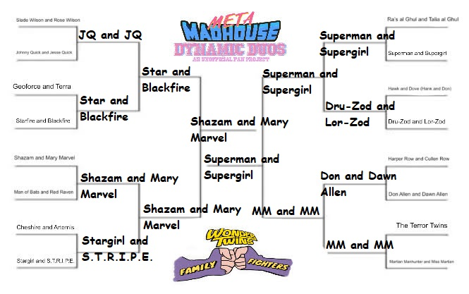 WonderTwinsFamilyFightersBracket